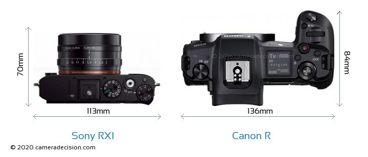 Sony RX1 vs Canon R Camera Size Comparison - Top View