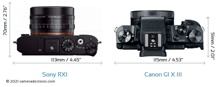 Sony RX1 vs Canon G1 X III Camera Size Comparison - Top View