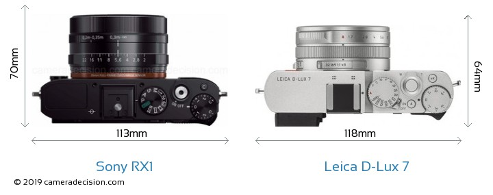 Sony RX1 vs Leica D-Lux 7 Camera Size Comparison - Top View