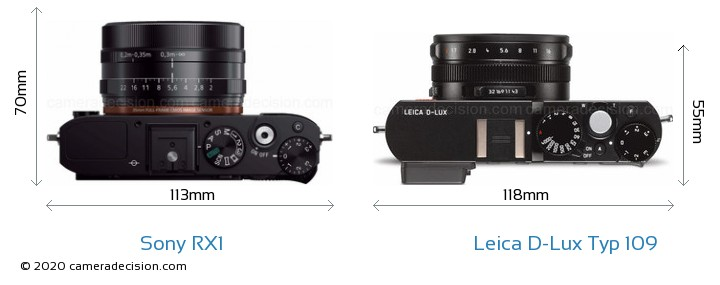 Sony RX1 vs Leica D-Lux Typ 109 Camera Size Comparison - Top View