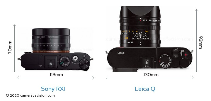 Sony RX1 vs Leica Q Camera Size Comparison - Top View