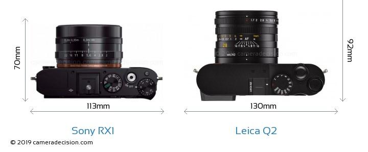 Sony RX1 vs Leica Q2 Camera Size Comparison - Top View