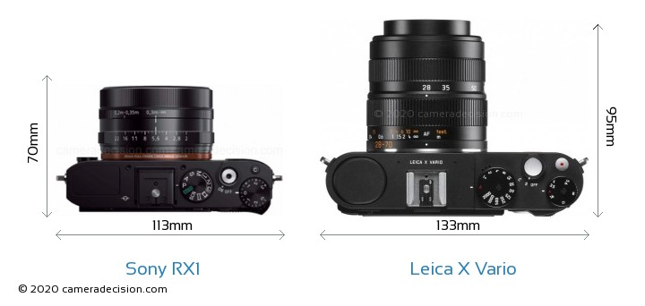 Sony RX1 vs Leica X Vario Camera Size Comparison - Top View