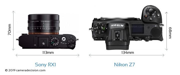 Sony RX1 vs Nikon Z 7 Camera Size Comparison - Top View
