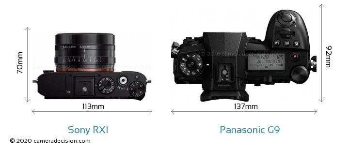 Sony RX1 vs Panasonic G9 Camera Size Comparison - Top View