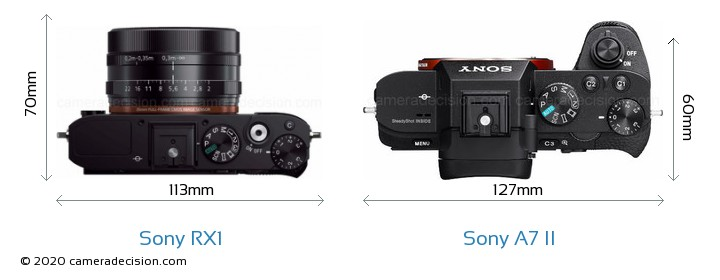 Sony RX1 vs Sony A7 II Camera Size Comparison - Top View