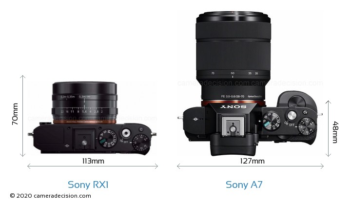 Sony RX1 vs Sony A7 Camera Size Comparison - Top View