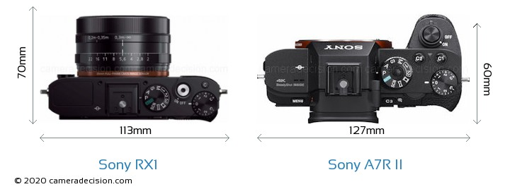 Sony RX1 vs Sony A7R II Camera Size Comparison - Top View