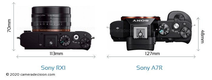 Sony RX1 vs Sony A7R Camera Size Comparison - Top View