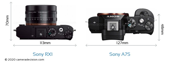 Sony RX1 vs Sony A7S Camera Size Comparison - Top View