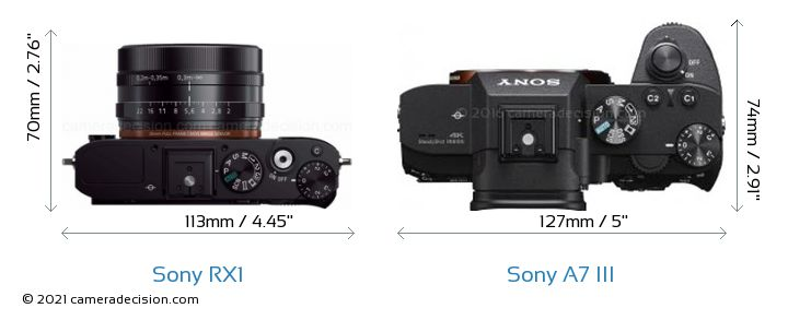 Sony RX1 vs Sony A7 III Camera Size Comparison - Top View