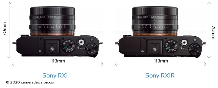 Sony RX1 vs Sony RX1R Camera Size Comparison - Top View