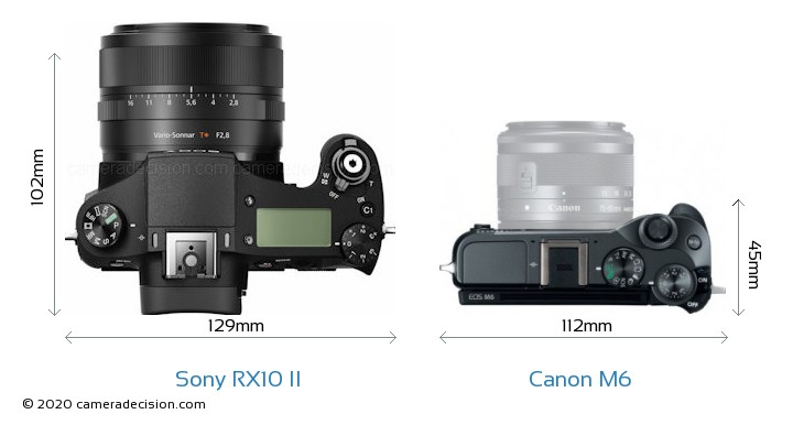 Sony RX10 II vs Canon M6 Camera Size Comparison - Top View