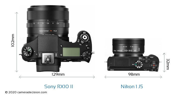 Sony RX10 II vs Nikon 1 J5 Camera Size Comparison - Top View