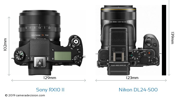 Sony RX10 II vs Nikon DL24-500 Camera Size Comparison - Top View