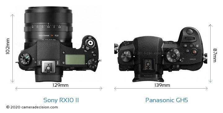 Sony RX10 II vs Panasonic GH5 Camera Size Comparison - Top View