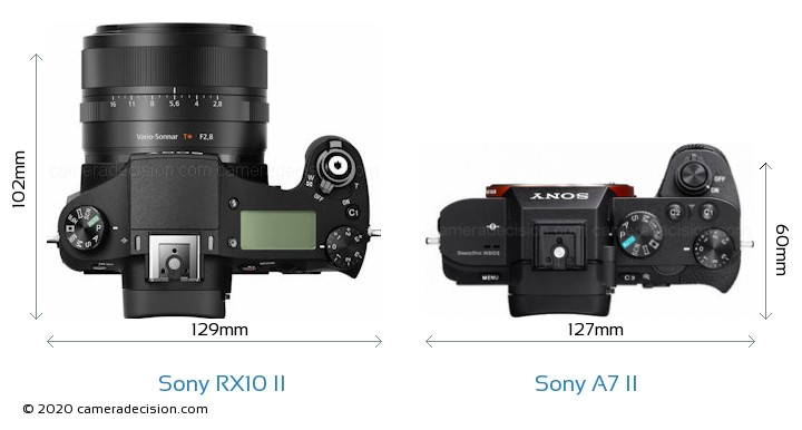 Sony RX10 II vs Sony A7 II Camera Size Comparison - Top View