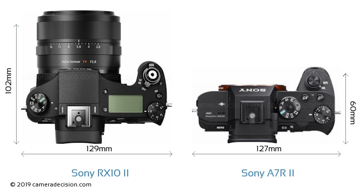 Sony RX10 II vs Sony A7R II Camera Size Comparison - Top View