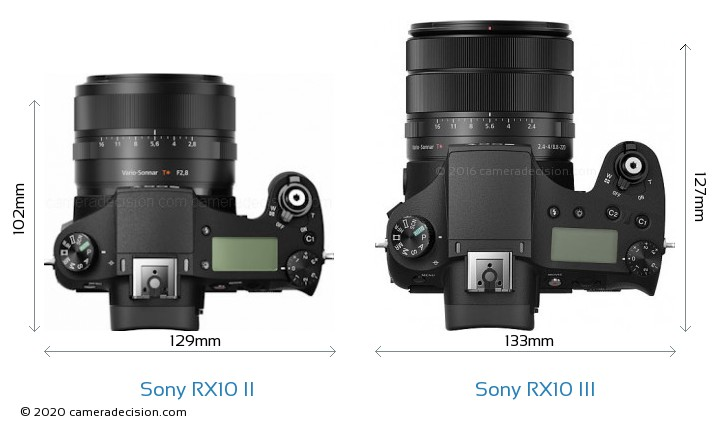 Sony RX10 II vs Sony RX10 III Camera Size Comparison - Top View