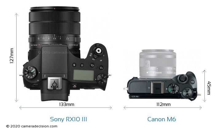 Sony RX10 III vs Canon M6 Camera Size Comparison - Top View