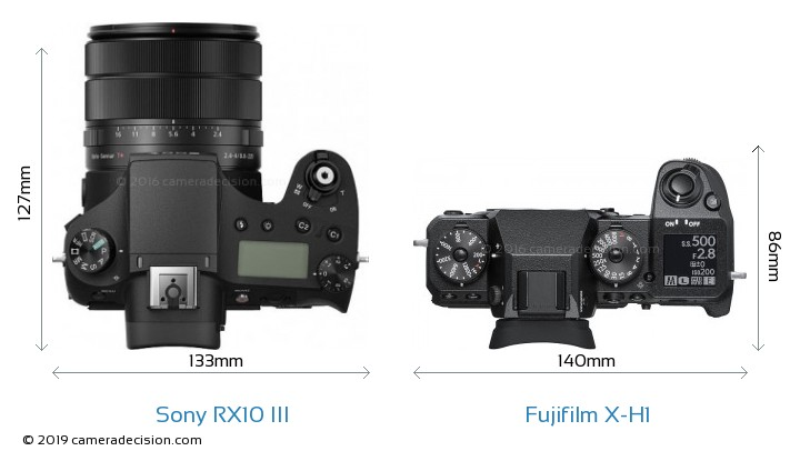 Sony RX10 III vs Fujifilm X-H1 Camera Size Comparison - Top View