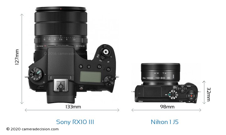 Sony RX10 III vs Nikon 1 J5 Camera Size Comparison - Top View