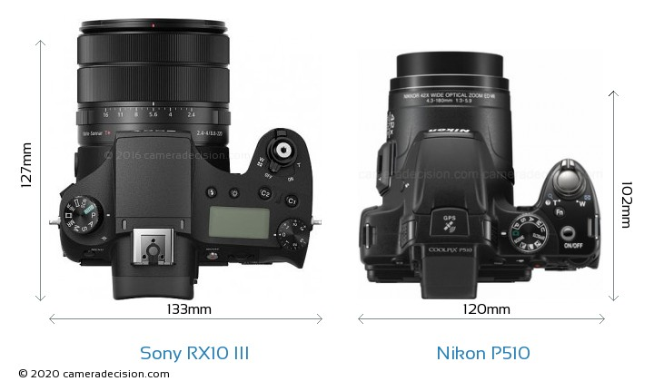 Sony RX10 III vs Nikon P510 Camera Size Comparison - Top View