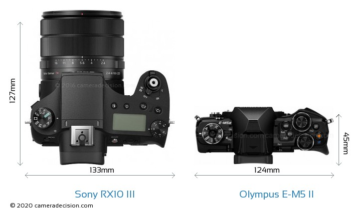 Sony RX10 III vs Olympus E-M5 II Camera Size Comparison - Top View