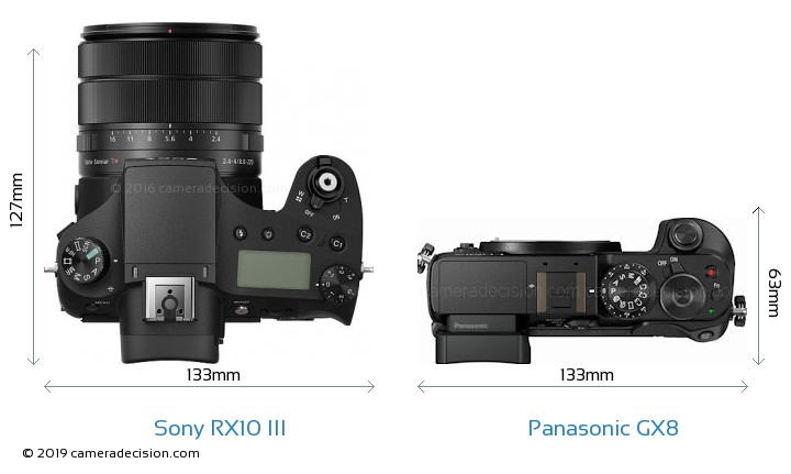Sony RX10 III vs Panasonic GX8 Camera Size Comparison - Top View