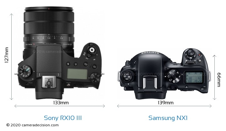 Sony RX10 III vs Samsung NX1 Camera Size Comparison - Top View