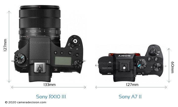 Sony RX10 III vs Sony A7 II Camera Size Comparison - Top View