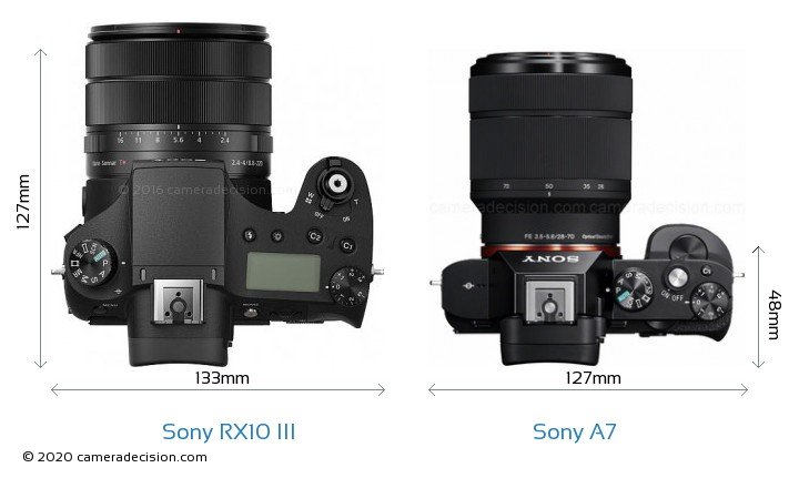 Sony RX10 III vs Sony A7 Camera Size Comparison - Top View