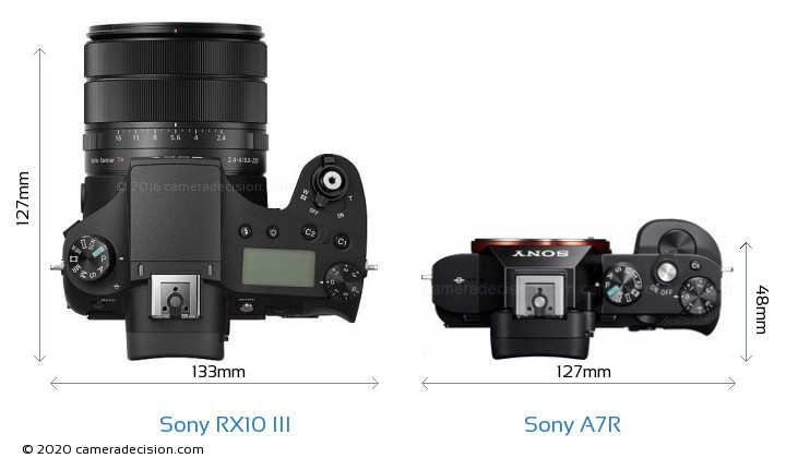 Sony RX10 III vs Sony A7R Camera Size Comparison - Top View