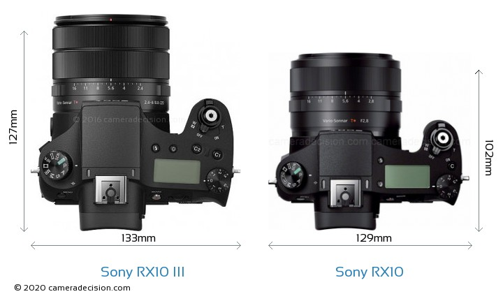 Sony RX10 III vs Sony RX10 Camera Size Comparison - Top View