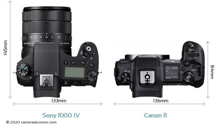 Sony RX10 IV vs Canon R Camera Size Comparison - Top View