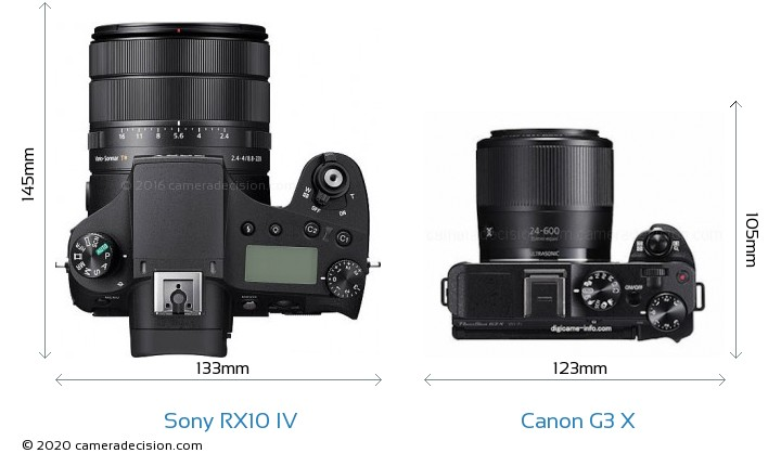 Sony RX10 IV vs Canon G3 X Camera Size Comparison - Top View