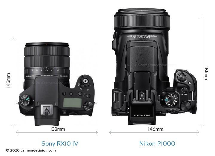 Sony RX10 IV vs Nikon P1000 Detailed Comparison