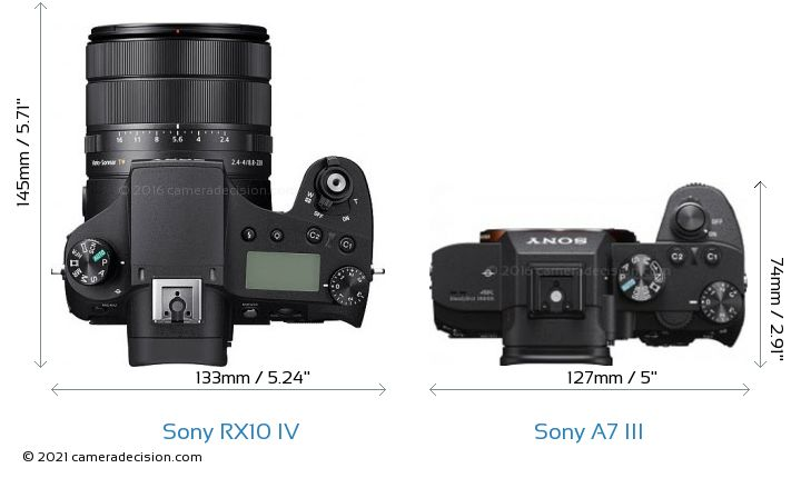 Sony RX10 IV vs Sony A7 III Camera Size Comparison - Top View
