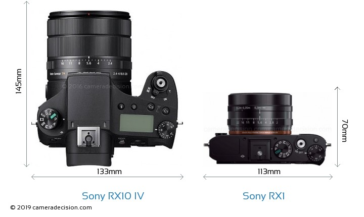 Sony RX10 IV vs Sony RX1 Camera Size Comparison - Top View