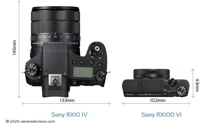 Beaches] Sony rx100 iv vs rx10 iv