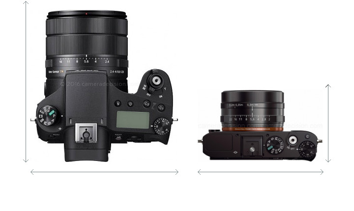Sony RX10 IV vs Sony RX1R Camera Size Comparison - Top View