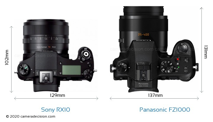 Sony RX10 vs Panasonic FZ1000 Camera Size Comparison - Top View
