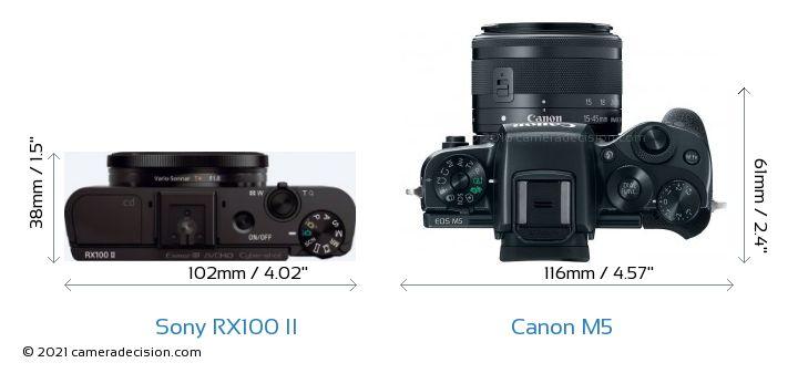 Sony RX100 II vs Canon M5 Camera Size Comparison - Top View