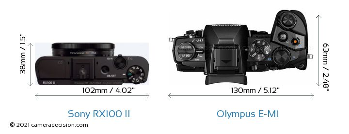 Sony RX100 II vs Olympus E-M1 Camera Size Comparison - Top View