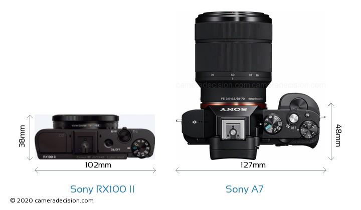Sony RX100 II vs Sony A7 Camera Size Comparison - Top View