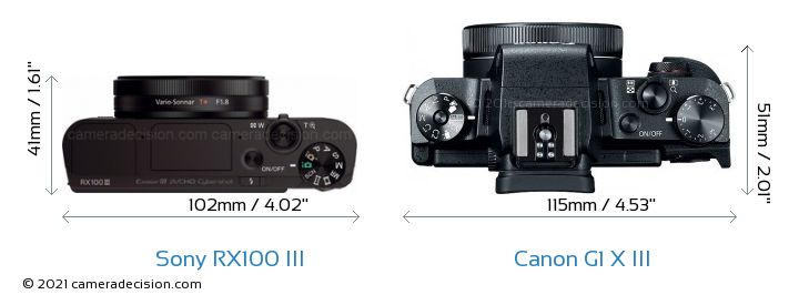 Sony RX100 III vs Canon G1 X III Camera Size Comparison - Top View