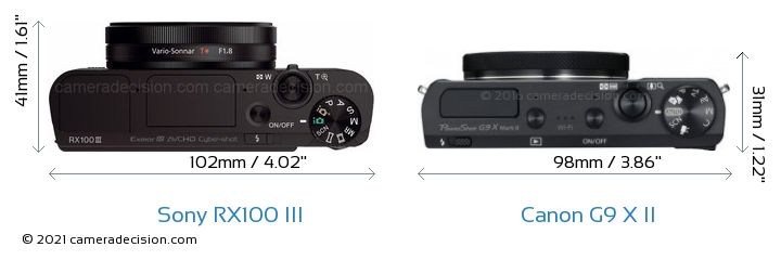 Sony RX100 III vs Canon G9 X II Camera Size Comparison - Top View