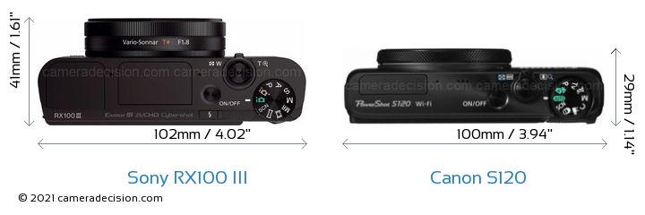 Sony RX100 III vs Canon S120 Camera Size Comparison - Top View