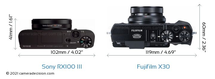 Sony RX100 III vs Fujifilm X30 Camera Size Comparison - Top View