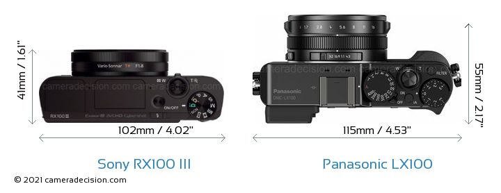 Sony RX100 III vs Panasonic LX100 Camera Size Comparison - Top View